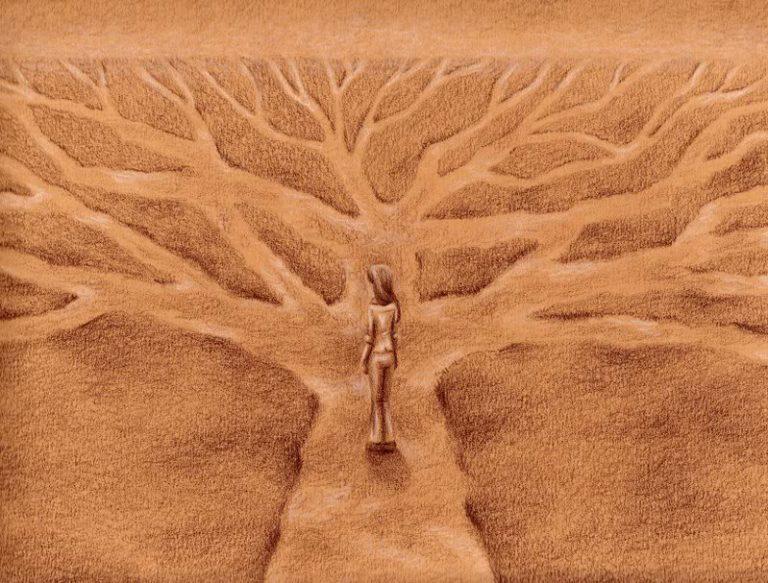 tekening van boom met vertakkingen als te kiezen weg